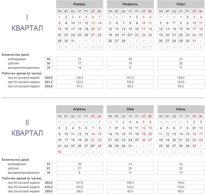Рабочий календарь консультант плюс 2018 когда
